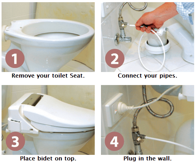 How To Measure Your Toilet How To Install A Bidet Toilet Fit Bidet To Toilet